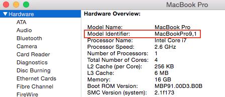 Model Identifier
